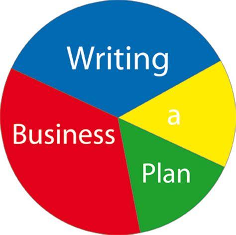 Entrepreneurship Business Plan Pro Business Plans