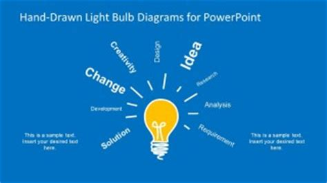 Entrepreneurship Development Business Plan - Tutorials Point